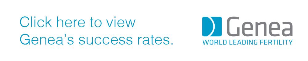 Genea's Success Rates